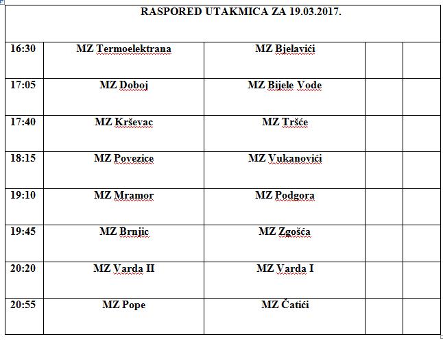 raspored utakmica za 19.03