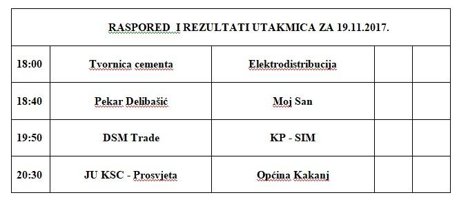 "Biznis liga ""Kakanj 2017"" – Osmina finala, raspored za nedjelju 19.11."