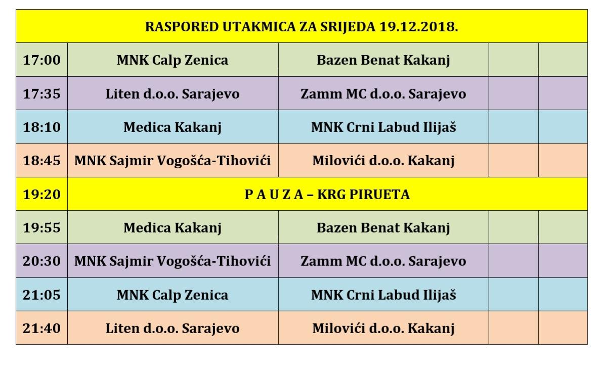 Novogodišnji turnir: Duel MNK Calp iz Zenice i Bazen Benat iz Kaknja otvara treći takmičarski dan