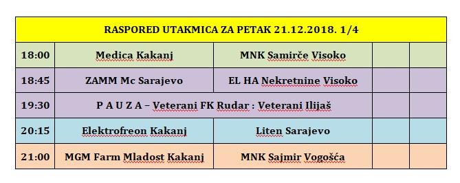 """Novogodišnji turnir u malom nogometu """"Kakanj 2018"""": Raspored utakmica za petak 21.decembar"""