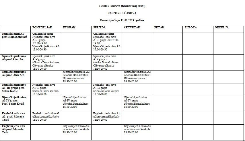 Naredne sedmice počinje I ciklus edukativnih kurseva (februar – maj 2019.) – Pogledajte raspored