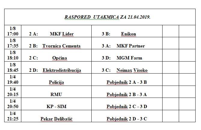 Raspored utakmica za nedjelju 21. april – BIZNIS LIGA (utakmice osmine i četvrtine finala)
