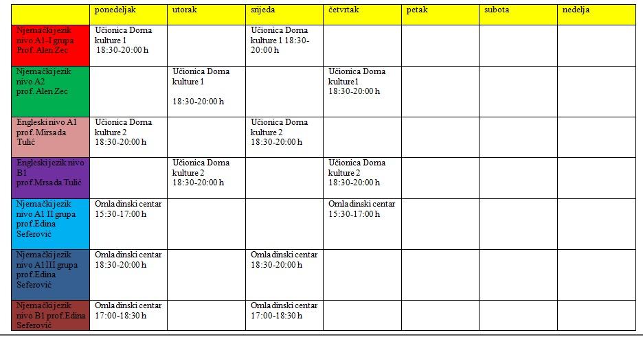 Raspored časova za polaznike edukativnih kurseva JU KSC Kakanj