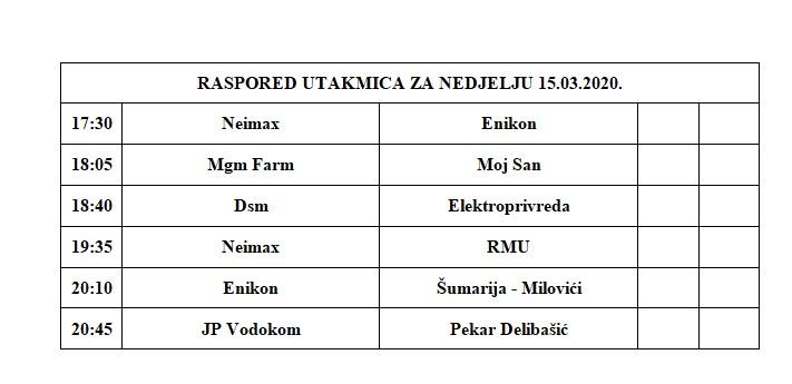 Stanje po grupama nakon odigranog drugog kola Biznis lige i raspored za nedjelju 15. mart